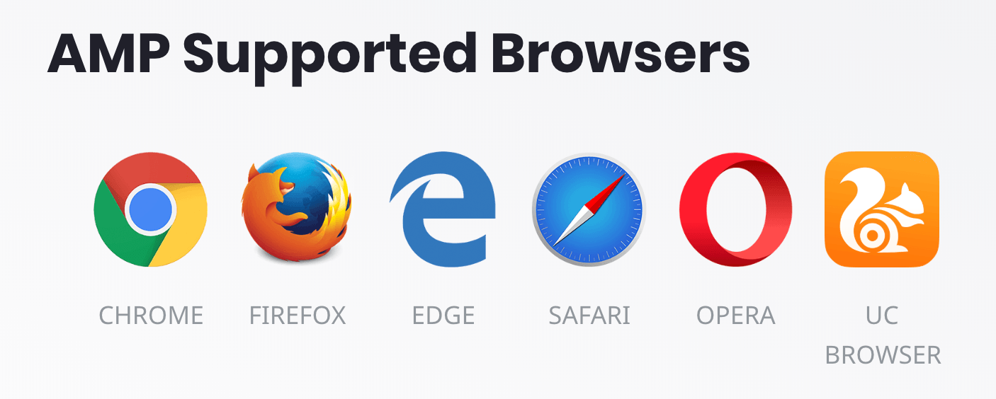 AMP supported Browsers