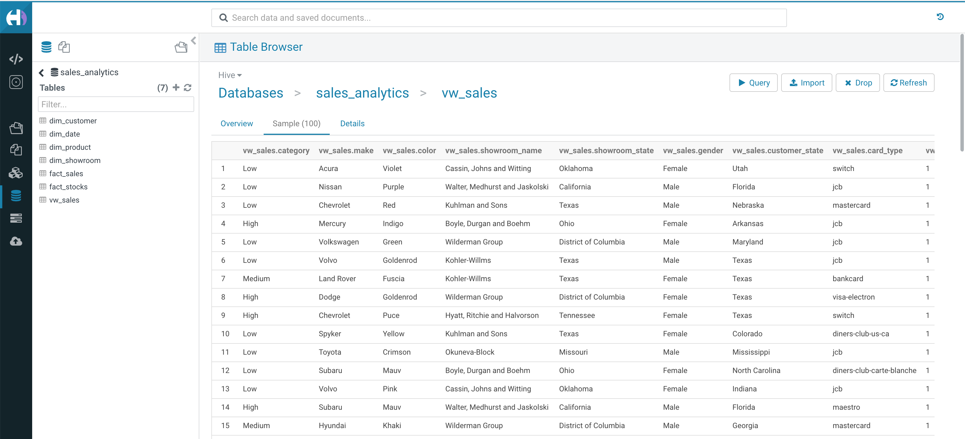 Sales Analytics View Data Preview